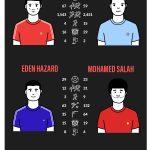 premier-league-infographic