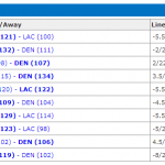clippers-nuggets-recent