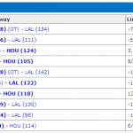 rockets-lakers-recent