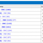 thunder-pacers-recent