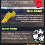 Sports-Stars-Infographic-Image